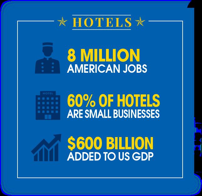 American Hotel & Lodging Association | AHLA