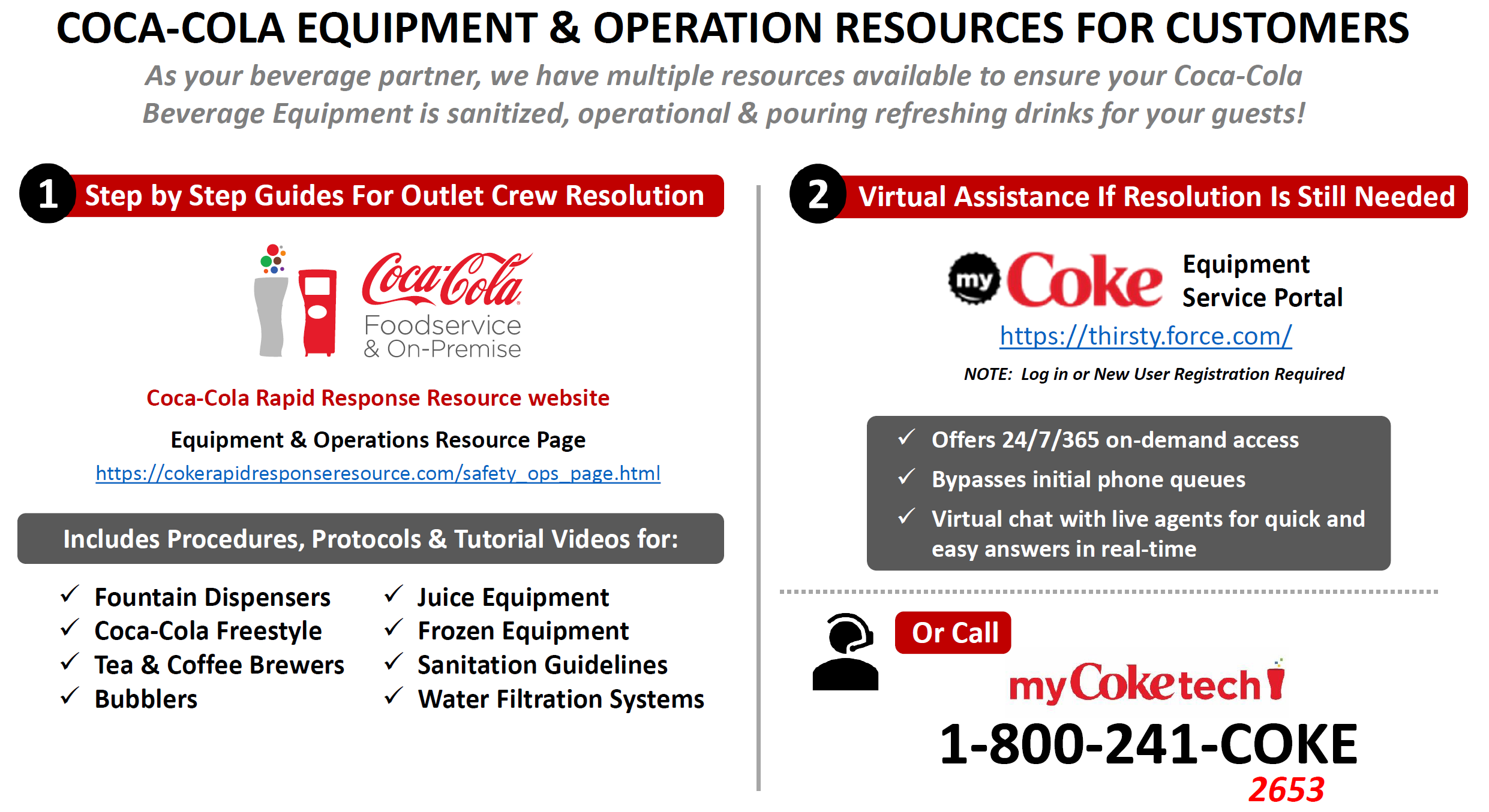 coke equipment operation
