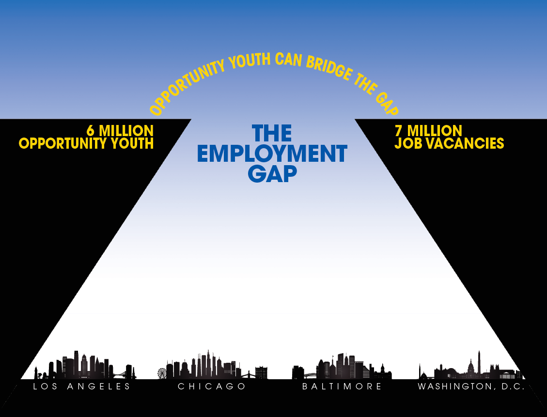 bridging the job gap